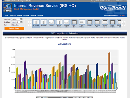 TIPS Kiosk Management Software - TIPS Cloud usage reports Locations